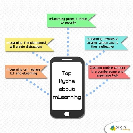 Top Myths about mLearning | Origin Learning – A Learning Solutions Blog | Mobile Learning | Scoop.it