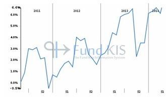 FR0007024245 - AGIPI INNOVATION | Fonds OPCVM les plus consultés sur Fund KIS | Scoop.it