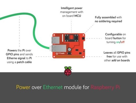 Pi PoE Switch HAT - power over Ethernet for Raspberry Pi   Raspberry Pi   Scoop.it