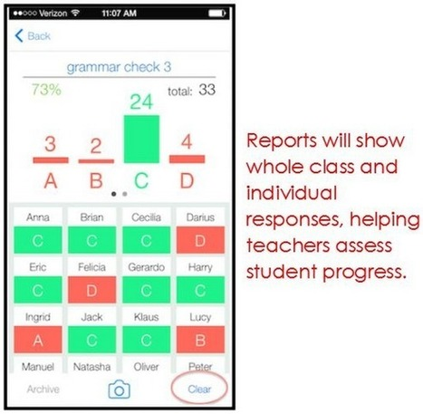 Formative Assessments with Plickers | Technology in Today's Classroom | Scoop.it