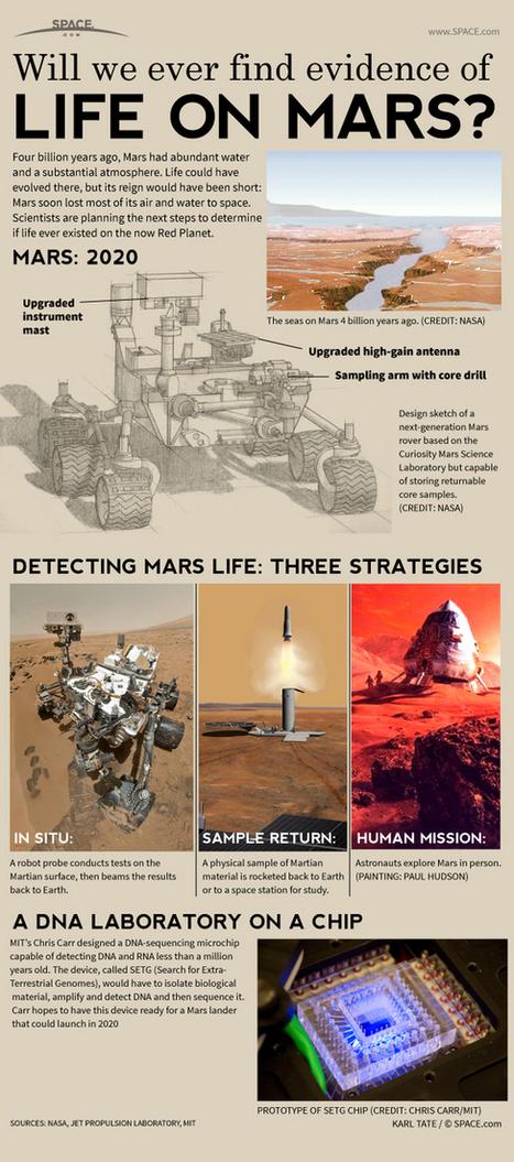 UFO4UBLOG: (HD) How The Earth Was Made Season 2 (S02E01) The Grand Canyon #UFO4UBlogScience | Wind | Scoop.it