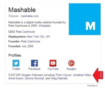 Google serait-il en train de réintégrer Google+ dans ses pages de résultats ?   Référencement, SEO, SEA   Scoop.it