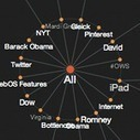 Bottlenose 2.0 Is a 6th Sense for the Social Web | SM | Scoop.it