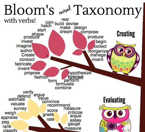 Take Action: Verbs That Define Bloom's Taxonomy | Per llegir | Scoop.it