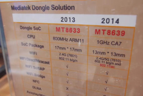 Mediatek MT8639 Wi-Fi Display SoC to Support 802.11ac, NFC | Embedded Systems News | Scoop.it
