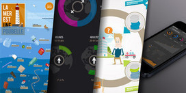 29 inspirations et ressources pour réaliser des infographies originales - visualisation-data | Web inspiration | Scoop.it