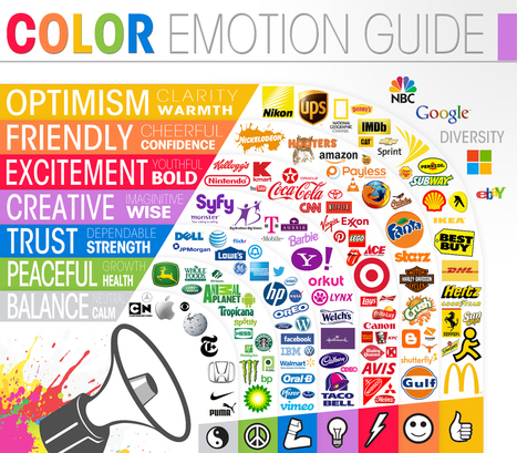 Color Emotion Guide: Learn What Emotions Your Logo Represents | graphic designs | Scoop.it