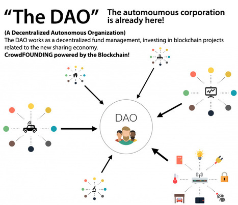 "The Tao of ""The DAO"" or: How the autonomous corporation is already here 