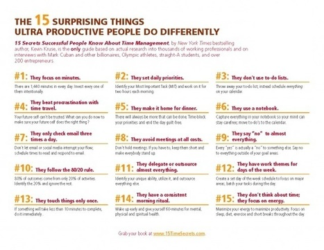 15 Surprising Things Productive People Do Differently - | TiE Brussels | Scoop.it