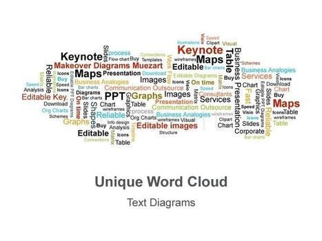Word Cloud - Editable Mac Keynote Slides | Word cloud | Scoop.it