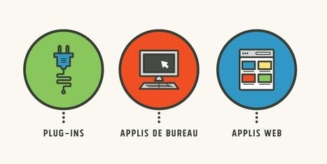 Présentation des outils auteur e-learning | Ressources pour le eLearning | Scoop.it