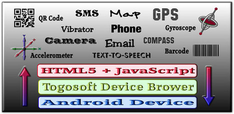 Writing Android Programs with HTML and JavaScript - CodeProject | javascript node.js | Scoop.it
