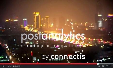 Perception Sociale: Dashboard postanalytics   Intelligence Stratégique   Scoop.it