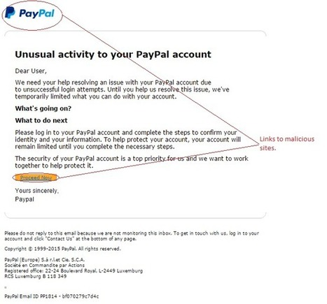 Alert !! #Security: Unusual activity #PayPal account | Information #Security #InfoSec #CyberSecurity #CyberSécurité #CyberDefence | Scoop.it