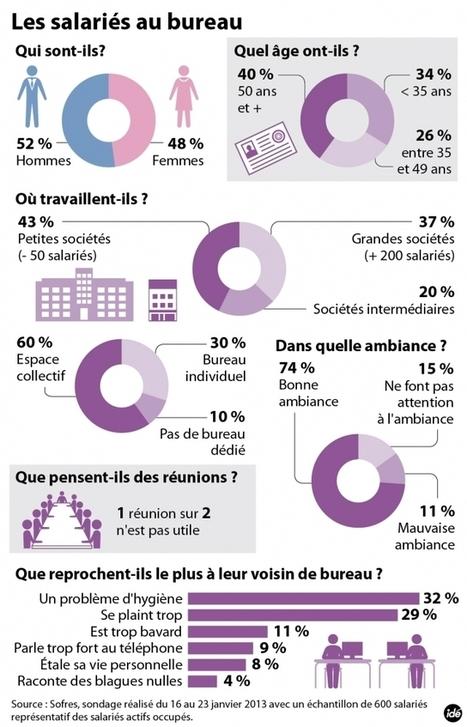 DRH : Direction inhumaine des ressources - Information - France Culture | Politiques RH Handicap Diversité Senior | Scoop.it
