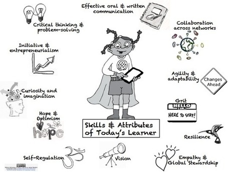 The Other 21st Century Skills | The 21st Century | Scoop.it