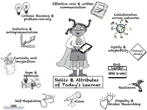 The Other 21st Century Skills | Inquiry Learning in the Library | Scoop.it