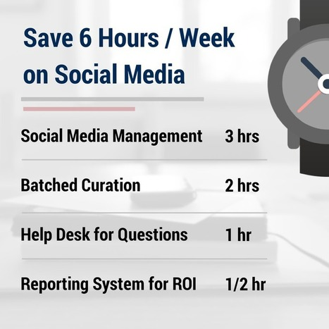 How to Save Six Hours a Week on Social Media | Social Media Cookbook | Scoop.it