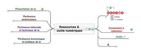 Ressources et outils numériques [MindMapping] | Time to Learn | Scoop.it