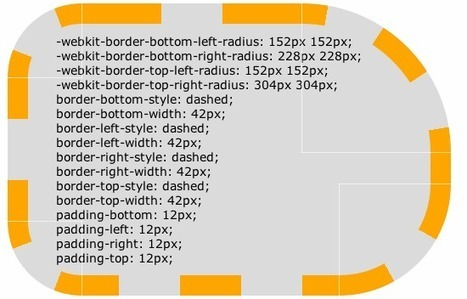 HTML 5 & CSS 3: Tutorials, Tipps und Referenzen - Dr. Web | webDesign Ideen | Scoop.it