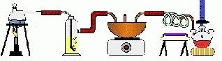 Un laboratorio virtual para hacer simulaciones y no mancharse la ropa. | Física y Química para todos... | Scoop.it