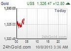 The True Price Of Gold | FinVRIJ goede artikelen  op internet | Scoop.it