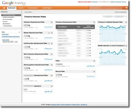 Using Google Analytics to alert you to conversion problems - Smart Insights Digital Marketing Advice | Web Analytics and Web Copy | Scoop.it