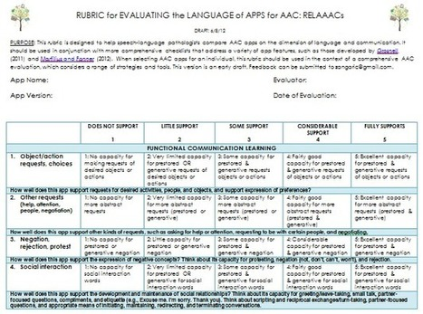 Introducing RELAAACs: Rubric for Evaluating the Language of Apps for AAC | Communication and Autism | Scoop.it