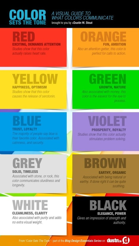 An Interesting Visual Guide to What Colours Communicate | on learning by design | Scoop.it
