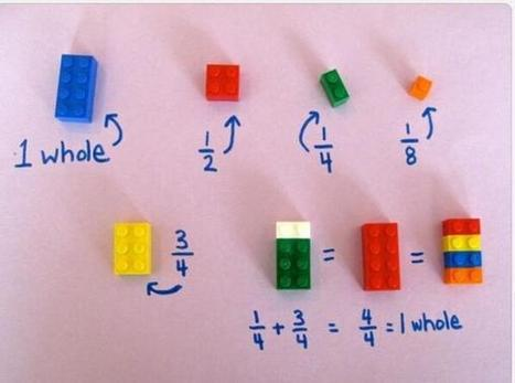 (13) Twitter / Search - #mathchat | online interestingness | Scoop.it