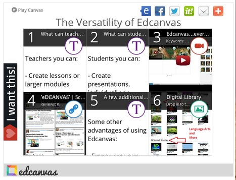 Penvirtual | Language Learning: Digital tools and virtual spaces | Scoop.it