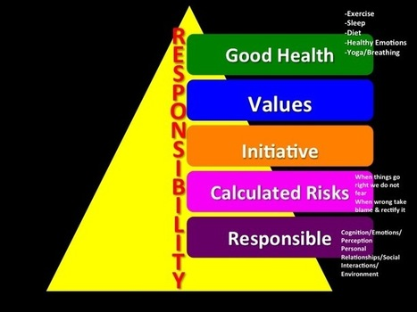 The Conscious Lifestyle: A Leader's True Responsibility (It Doesn't Have to Be a Burden) | Human Leadership | Scoop.it