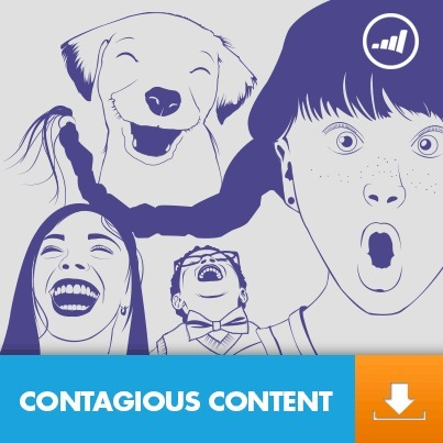 Contagious Content: Facebook Posts That Get Shared Like Crazy | Creating Successful Habits | Scoop.it