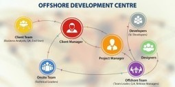Benefits of an Offshore Development Centre   craterzone   Scoop.it