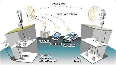 Instalación wifi   wifi profesional para empresas   Redes WiFi y Redes WiMAX   Scoop.it