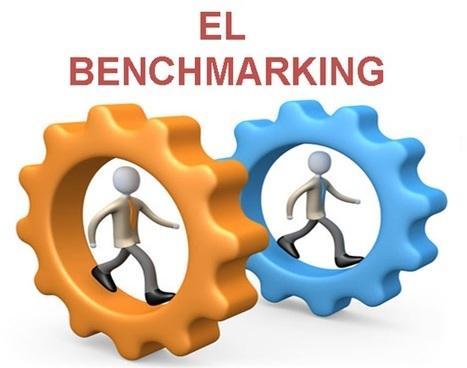 Estrategia Empresarial: Qué es el Benchmarking?   Estrategias de Gestión Competitiva de Empresas:   Scoop.it