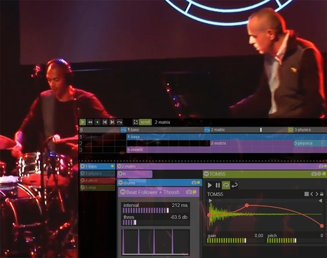 Analyze your band's drummer sounds in real time with the Usine Hollyhock analysis patches | Musicians And Electronics | Scoop.it