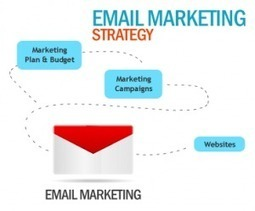 How to Expand Your Email Program | Entrepreneur Strategies | Scoop.it