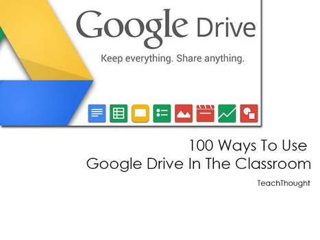 100 Ways To Use Google Drive In The Classroom | Educated | Scoop.it