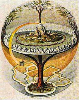 Carl Jung Depth Psychology: Carl Jung on The Tree of Life, World Tree, Tree of Evolution, Cosmic Tree, Soma Tree, The Human Spinal Column. | Ancient Wisdom | Scoop.it