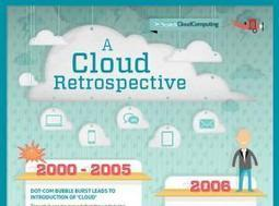 Where is Cloud computing heading (infographic)? - WhaTech | Industry Insights | Scoop.it