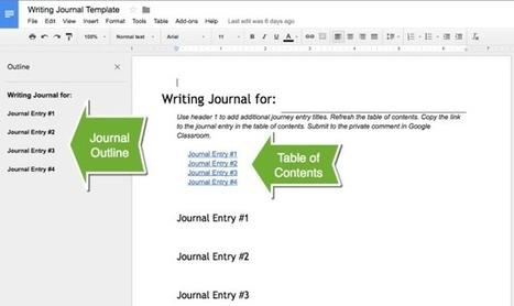 Google Docs Writing Journal - by @AliceKeeler | AdLit | Scoop.it