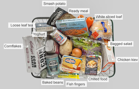The 'shopping basket' through the ages | Microeconomics (Bramcote College A-Level Economics AQA) | Scoop.it