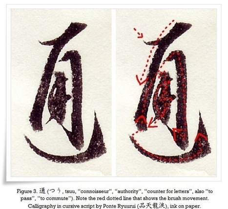 Importance of the stroke order in writing Chinese characters. | Beyond Calligraphy | Chinese Language and Culture | Scoop.it