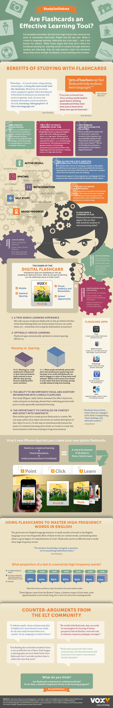 Are Flashcards an Effective Learning Tool? | Infographics for Teaching and Learning | Scoop.it