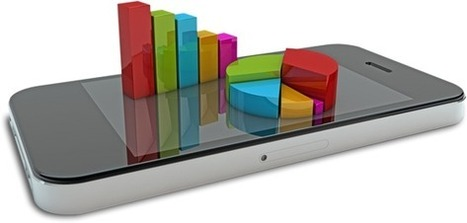 Mobile Commerce (mcommerce) | The trends of M-commerce | Scoop.it
