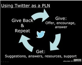 Using Twitter for Teachers' Professional Development ~ Educational Technology and Mobile Learning | 21st Century | Scoop.it