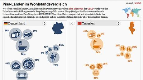 http://opendata.zeit.de/widgets/dataretention/   news-people   Scoop.it