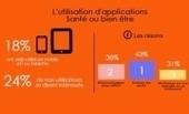 dmdPost - Les Français et la santé connectée : en douceur...   Sante,Mutuelle & Assurance   Scoop.it