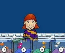 Free Math Games, Activities, & Resources | Multiplication.com | Math Extravaganza | Scoop.it